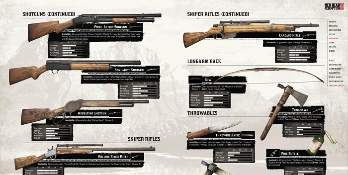 Red Dead redemption 2 armes guide